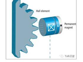 磁式传感器 Talk工控知识课堂