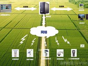 农业的未来:物联网,农业传感器,农业无人机