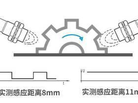 传感器评测 |  流言终结者—接近开关检测距离越远越好? [工控视频]