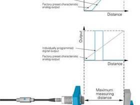 电感式传感器技术自学习功能