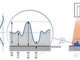 【产品测评】堡盟baumer|以一敌五,荡平列国 PosCon HM传感器 [工控视频]