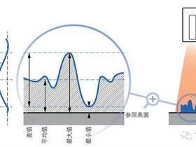 传感器评测 | 堡盟baumer|以一敌五,荡平列国 PosCon HM传感器 [工控视频]