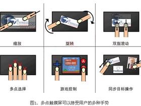 【解决方案】电容式触摸屏系统设计中需要实际考虑问题