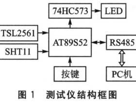 传感器与AT89S52单片机的接口电路设计:测量模块电路