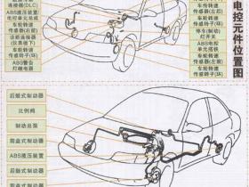 铃木电路图:铃木羚羊世纪星传感器参数与发动机ABS/SRS系统电路