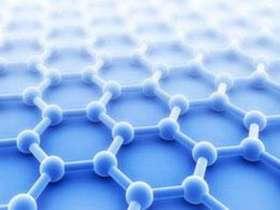 石墨烯产业:到2025年全球规模有望达到21.03亿美元