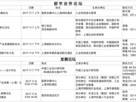 """第19届""""中国工博会""""所有论坛时间安排及地点"""
