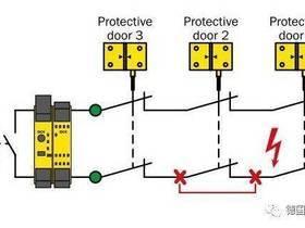【解决方案】安全开关串联的Fault Masking