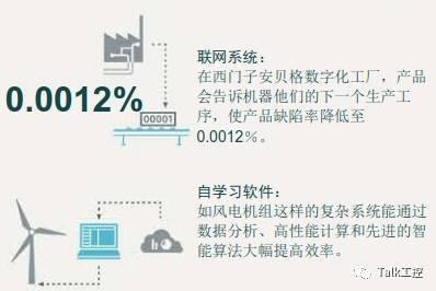 【工博会看点】听西门子工厂自动化技术专家说数字化工厂