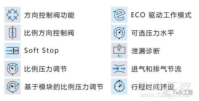 【上海工博会视频】费斯托Festo数字化气动技术新纪元