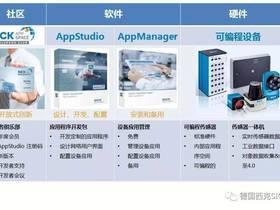 西克SICK新品上市︱助力工业4.0,SICK AppSpace震撼来袭!