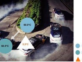 ifm易福门【明星产品】适用于食品行业连续温度漂移监控的温度传感器