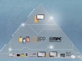 工控低压电器行业发展