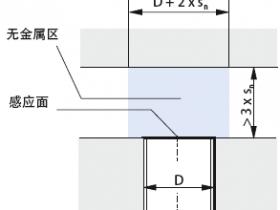 堪泰 contrinex | 传感器术语学习(五)