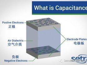 可变电容传感器—Setra 传感器技术 【专题一】
