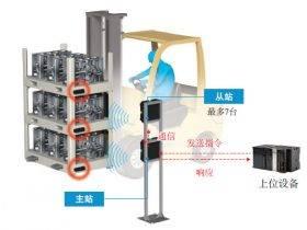 欧姆龙omron【UHF带RFID系统 V780系列】新品发布,使大型检测物体的单独管理变得简单!