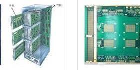 PCB行业发展现状与前景分析