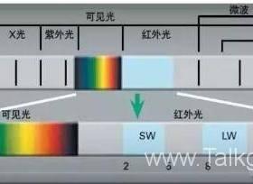 红外传感器的种类及原理
