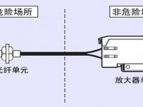 光纤传感器在工业机器人应用项目的作用