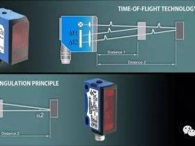 Contrinex测距光电传感器