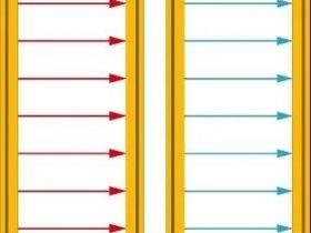皮尔磁 Pilz 安全光幕的干扰解决方案:定位与编码