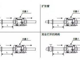流量传感器技术指南