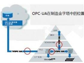 TSN+OPC UA是走上工业互联网之路的关键