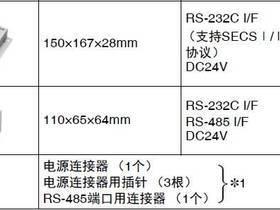 欧姆龙Omron【RFID系统 V640系列】新品发布,为半导体行业的工序管理,提供世界级的品质