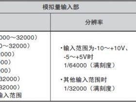 欧姆龙Omron【高速模拟量模块 NX-HAD401/402】新品发布,无需PC即可进行模拟量检查