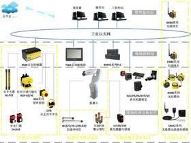 邦纳工业机器人系统集成整体解决方案助力企业实现智能制造