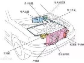 邦纳双模英雄Q4X | 汽车空调零件装配检测应用