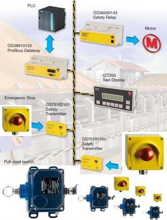 传感器的应用 | 如何设计安全物料输送系统--来自施迈赛的详细方案值得借鉴。